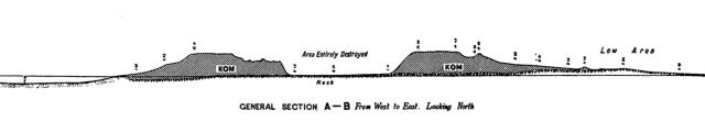 Karanis Elevation Plan